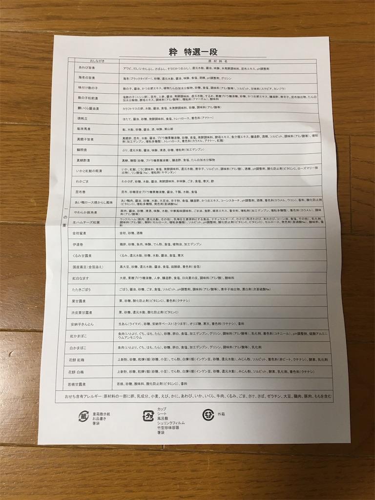 f:id:kazupu-san:20191230193302j:image