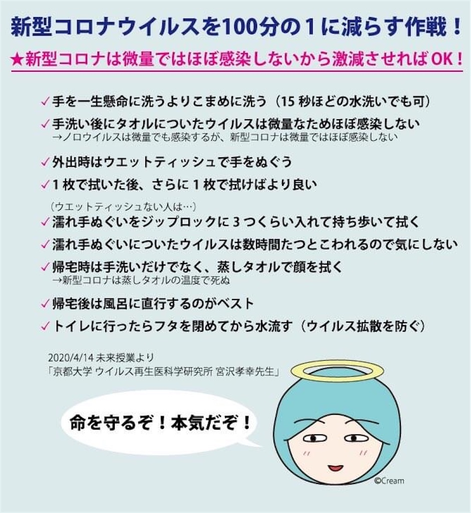 f:id:kazupu-san:20200418123104j:image