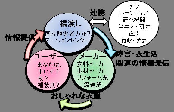 f:id:kazura-kobayashi:20200126091833p:plain