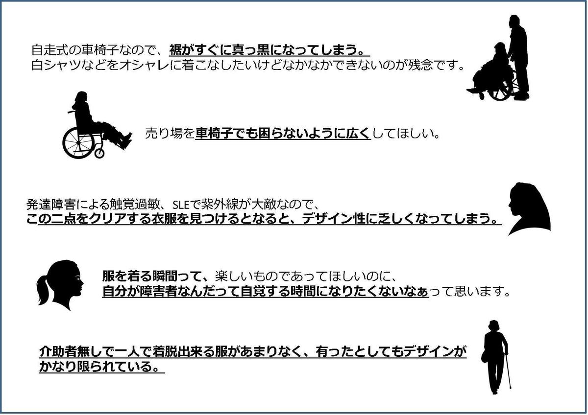 f:id:kazura-kobayashi:20200126103930j:plain