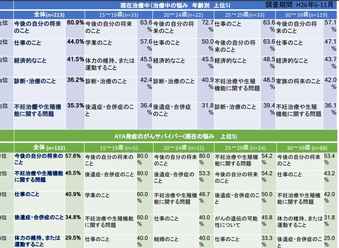 f:id:kazura-kobayashi:20200203135914p:plain