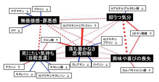 f:id:kazura-kobayashi:20200208141734p:plain