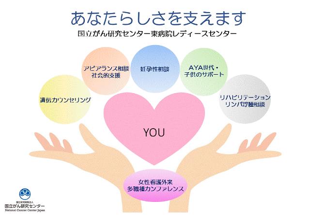 f:id:kazura-kobayashi:20200209091625p:plain