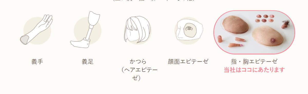 f:id:kazura-kobayashi:20200210102750p:plain