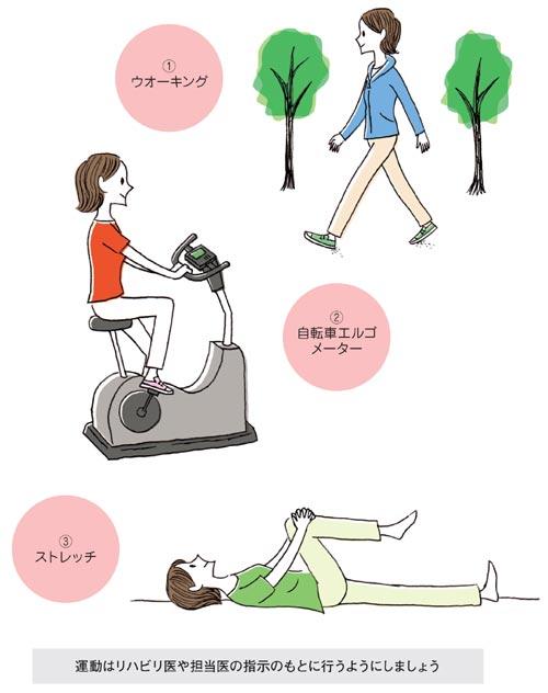 f:id:kazura-kobayashi:20200212114908j:plain
