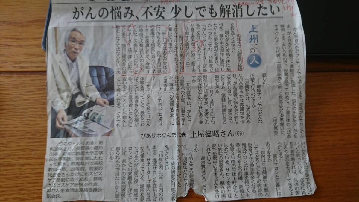 f:id:kazura-kobayashi:20200218085343j:plain