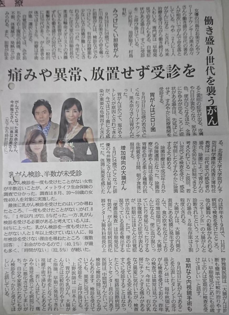 f:id:kazura-kobayashi:20200401162851j:plain