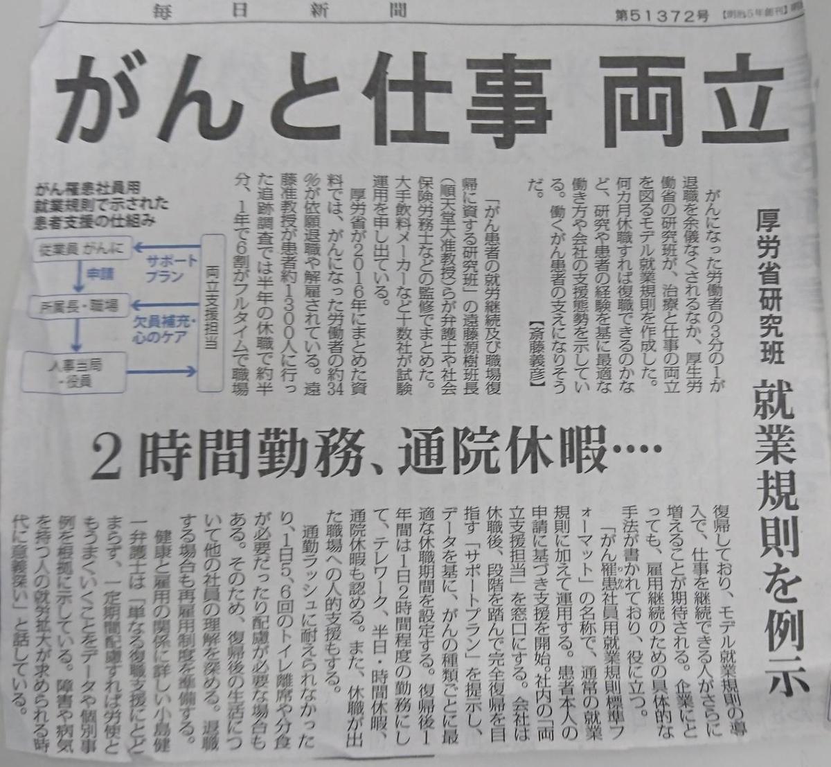 f:id:kazura-kobayashi:20200403153526j:plain