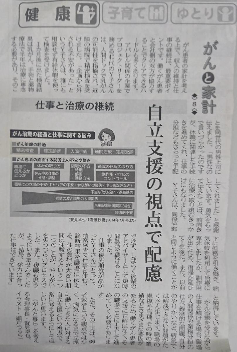 f:id:kazura-kobayashi:20200403153725j:plain