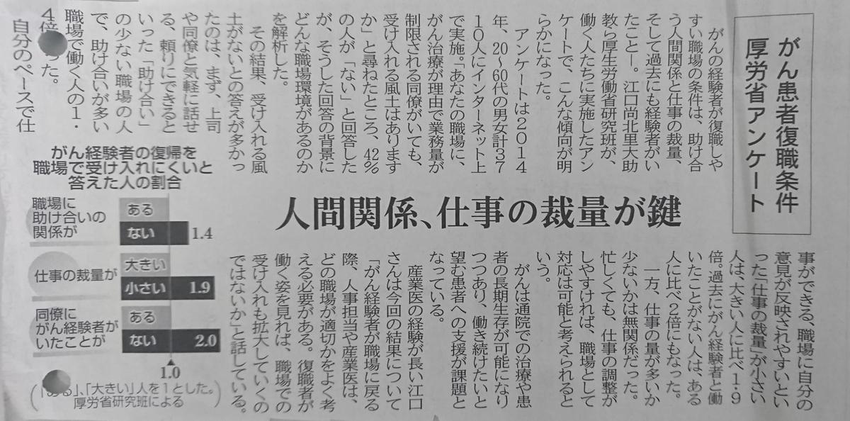 f:id:kazura-kobayashi:20200403165310j:plain