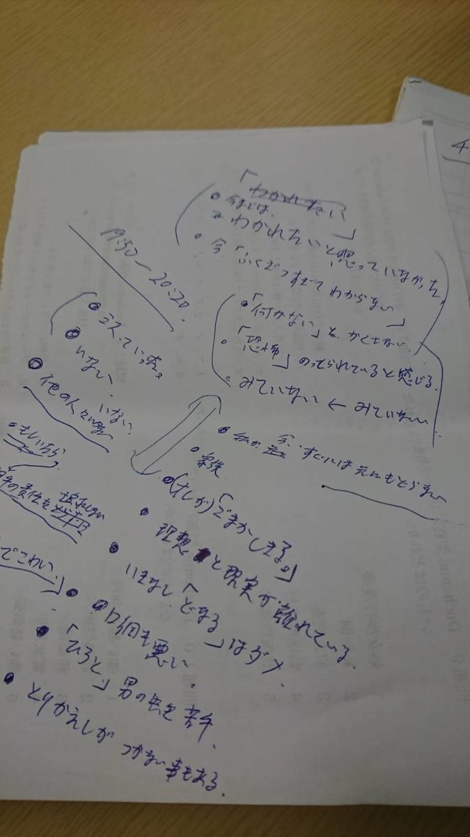 f:id:kazura-kobayashi:20200417061807j:plain