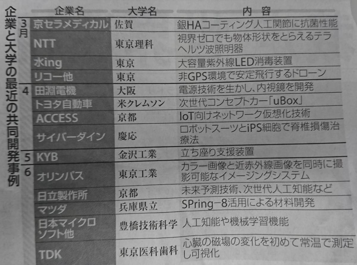 f:id:kazura-kobayashi:20200427141822j:plain