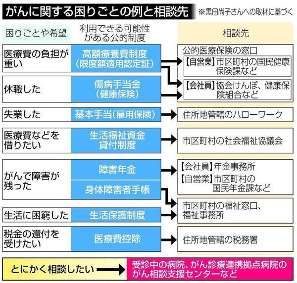 f:id:kazura-kobayashi:20200506110420j:plain