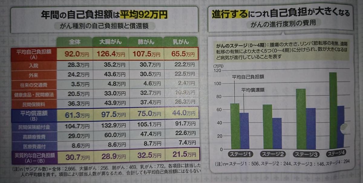 f:id:kazura-kobayashi:20200523103005j:plain