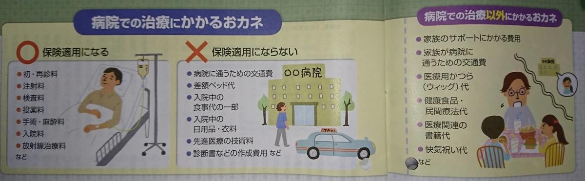 f:id:kazura-kobayashi:20200523103047j:plain
