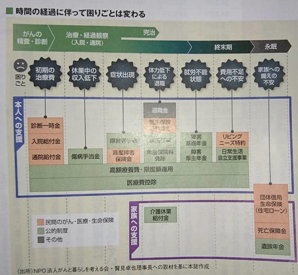 f:id:kazura-kobayashi:20200523103124j:plain