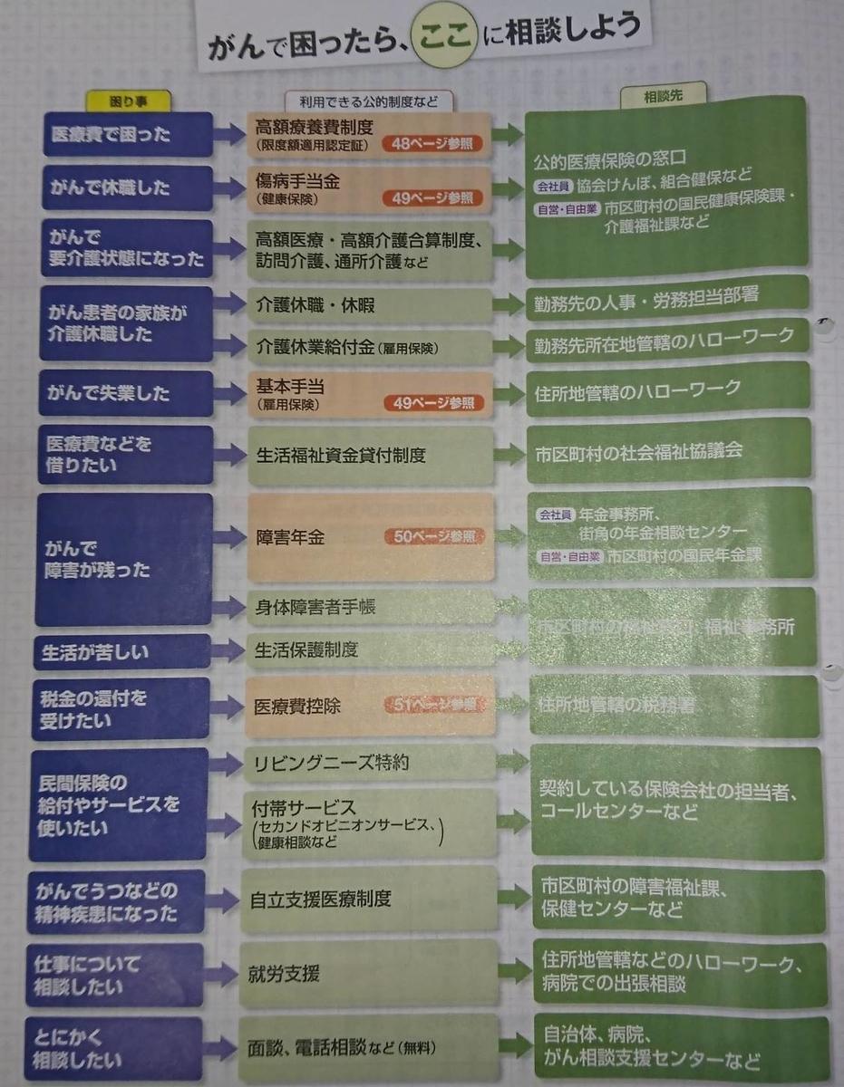 f:id:kazura-kobayashi:20200523143844j:plain