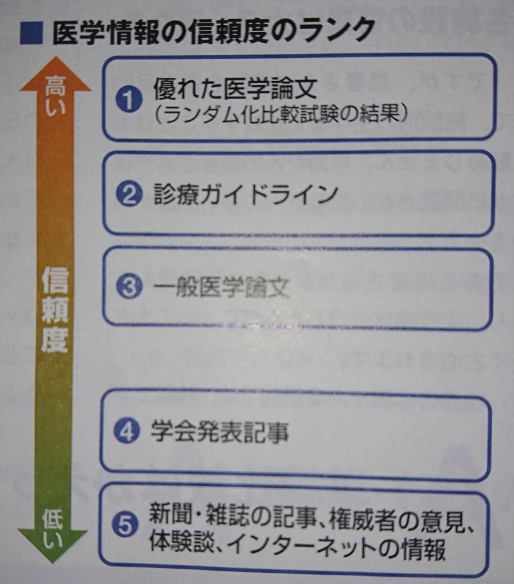 f:id:kazura-kobayashi:20200523145029j:plain