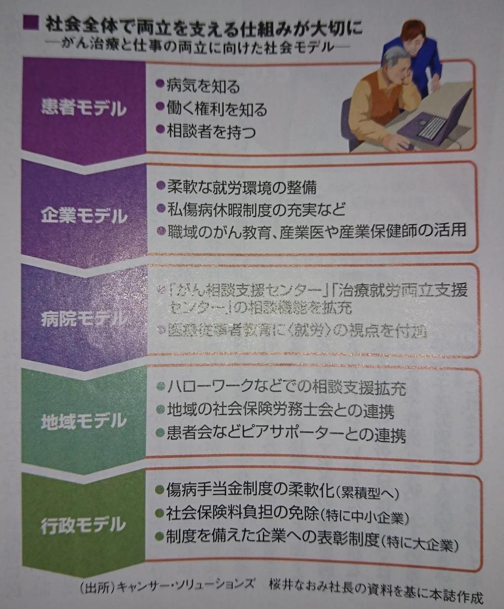 f:id:kazura-kobayashi:20200523145441j:plain