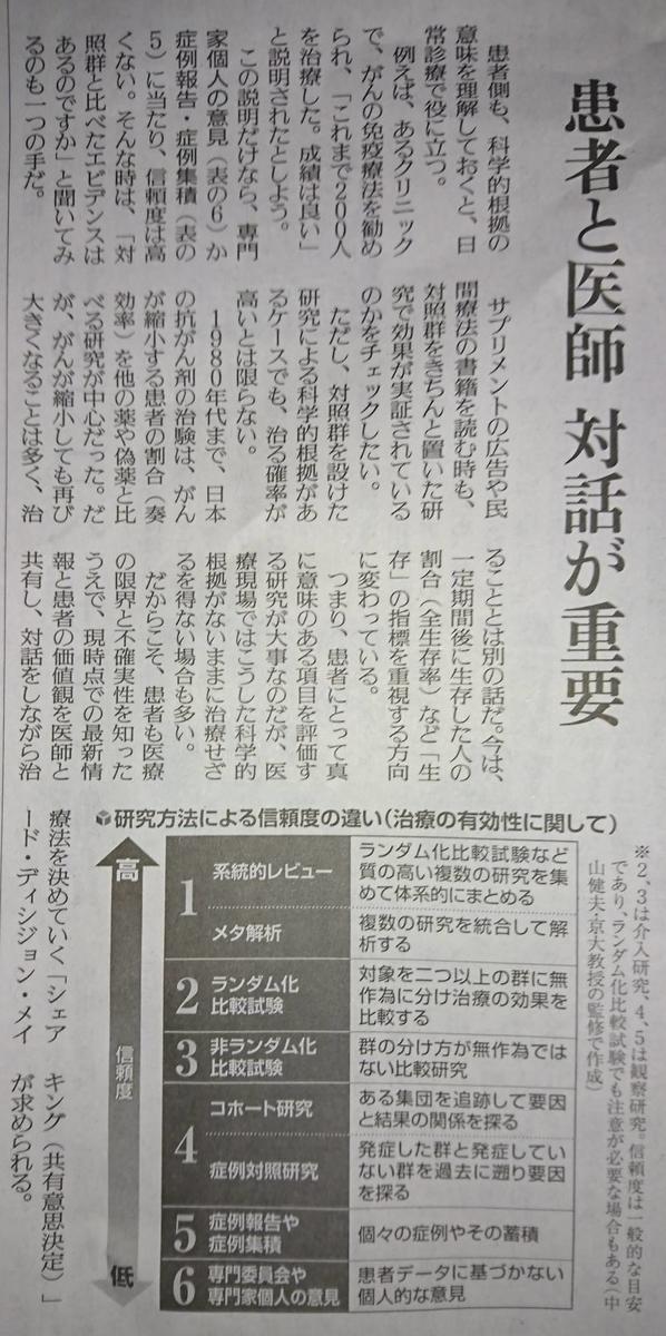 f:id:kazura-kobayashi:20200612170112j:plain