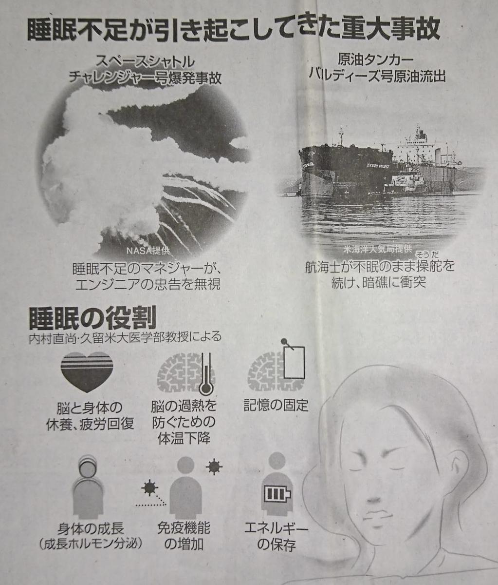 f:id:kazura-kobayashi:20200613135220j:plain