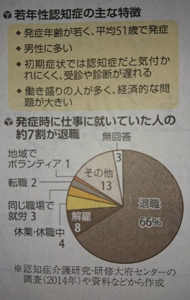 f:id:kazura-kobayashi:20200709113319j:plain