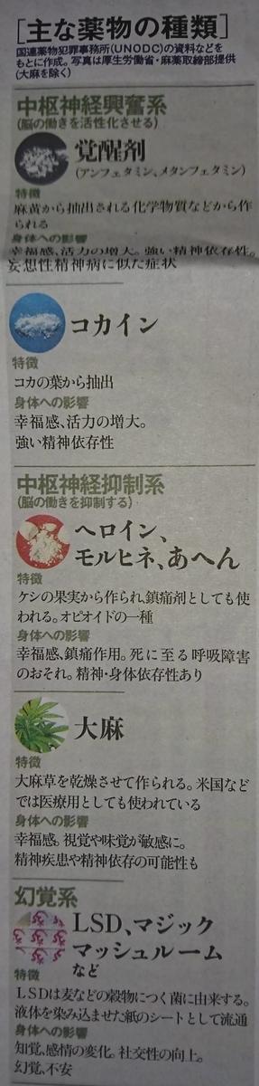 f:id:kazura-kobayashi:20200719091255j:plain