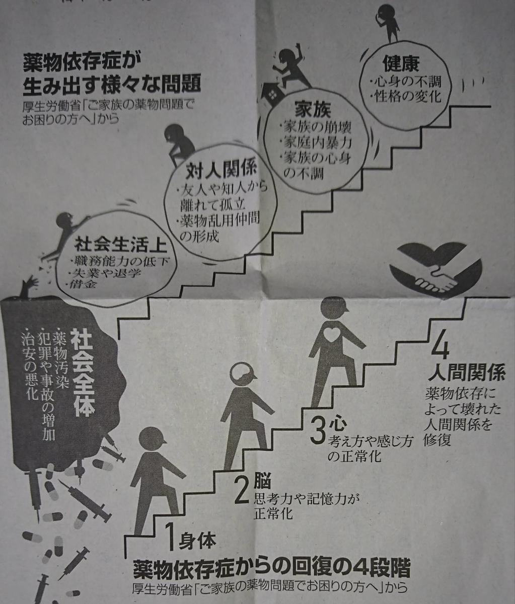 f:id:kazura-kobayashi:20200719154547j:plain
