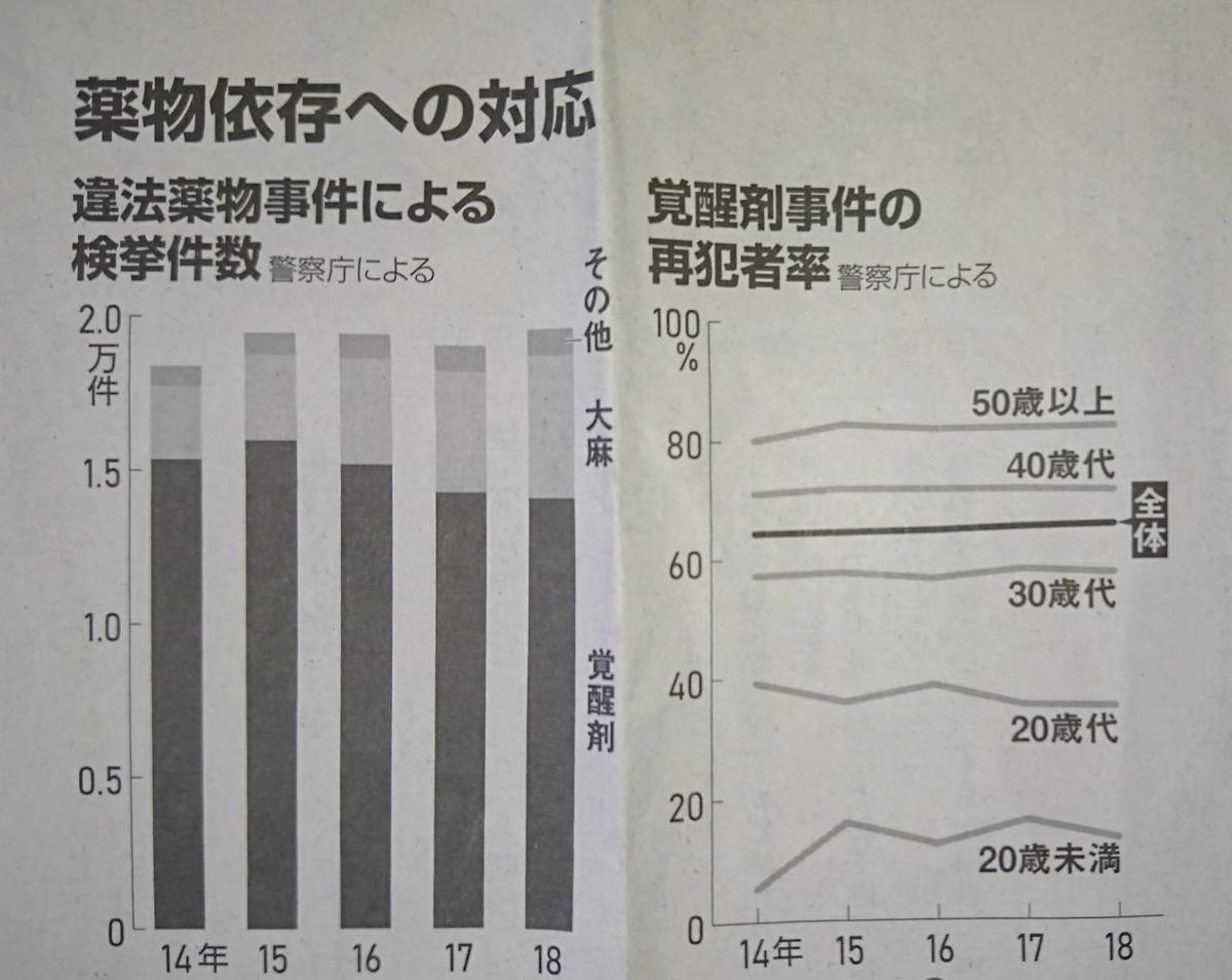 f:id:kazura-kobayashi:20200719155519j:plain