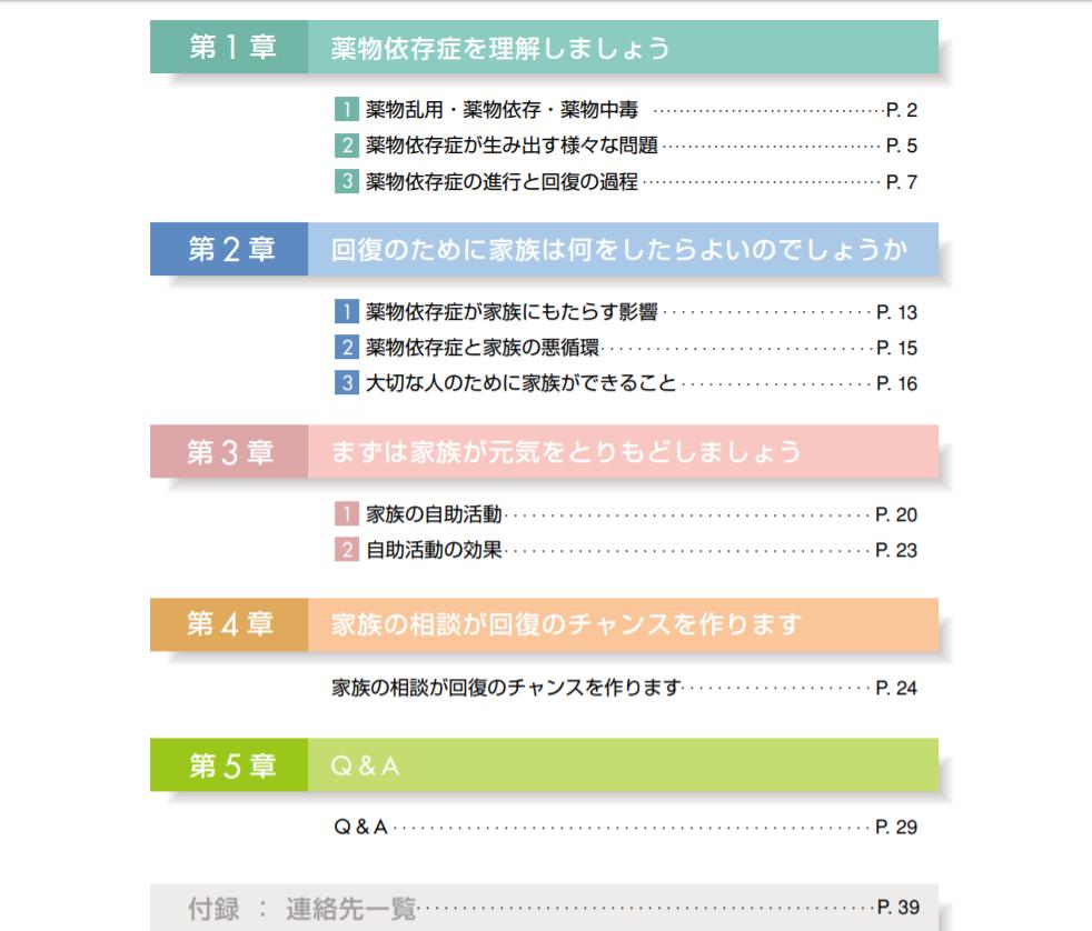 f:id:kazura-kobayashi:20200720123327p:plain
