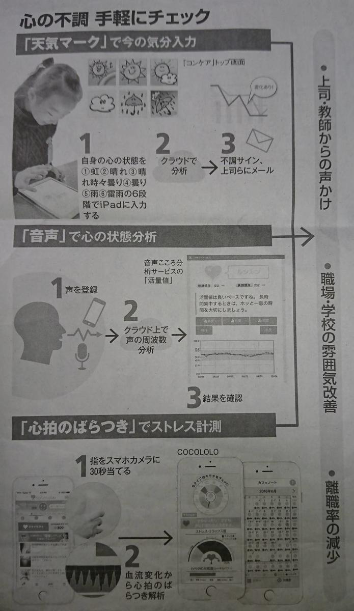 f:id:kazura-kobayashi:20200724154232j:plain
