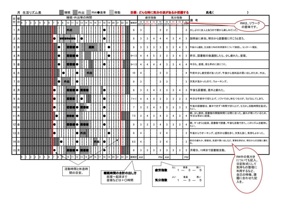 f:id:kazura-kobayashi:20200801121200j:plain