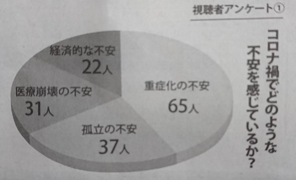 f:id:kazura-kobayashi:20201021103336j:plain
