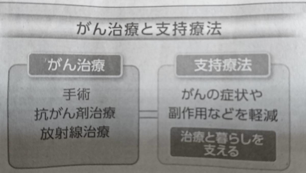 f:id:kazura-kobayashi:20201021103850j:plain