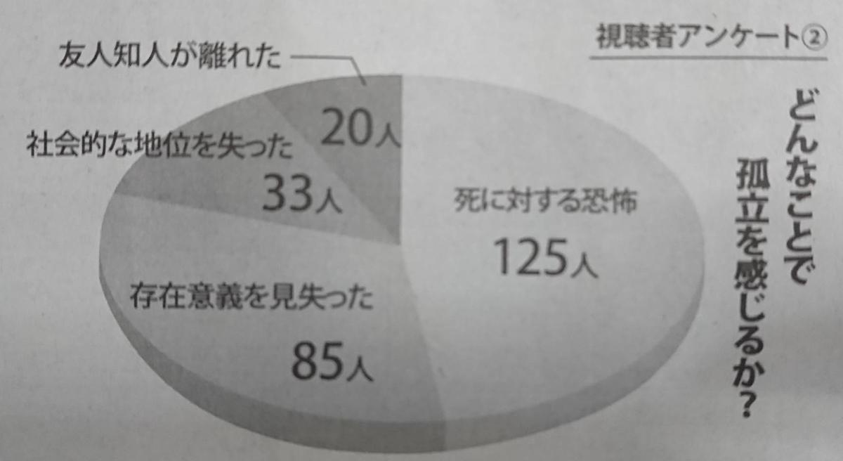 f:id:kazura-kobayashi:20201021105012j:plain