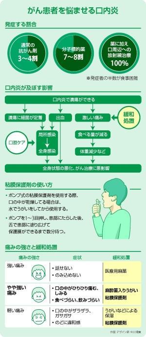 f:id:kazura-kobayashi:20201119161059j:plain