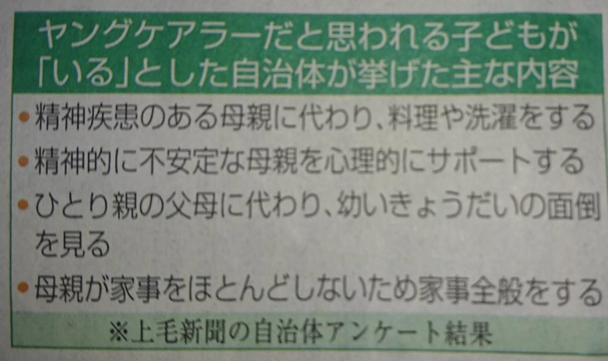 f:id:kazura-kobayashi:20201210105651j:plain