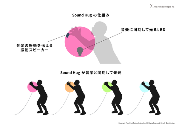 f:id:kazura-kobayashi:20201217122015p:plain