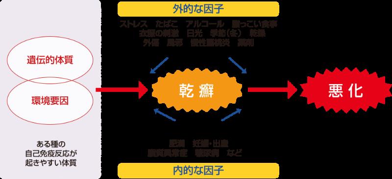 f:id:kazura-kobayashi:20201217124403p:plain