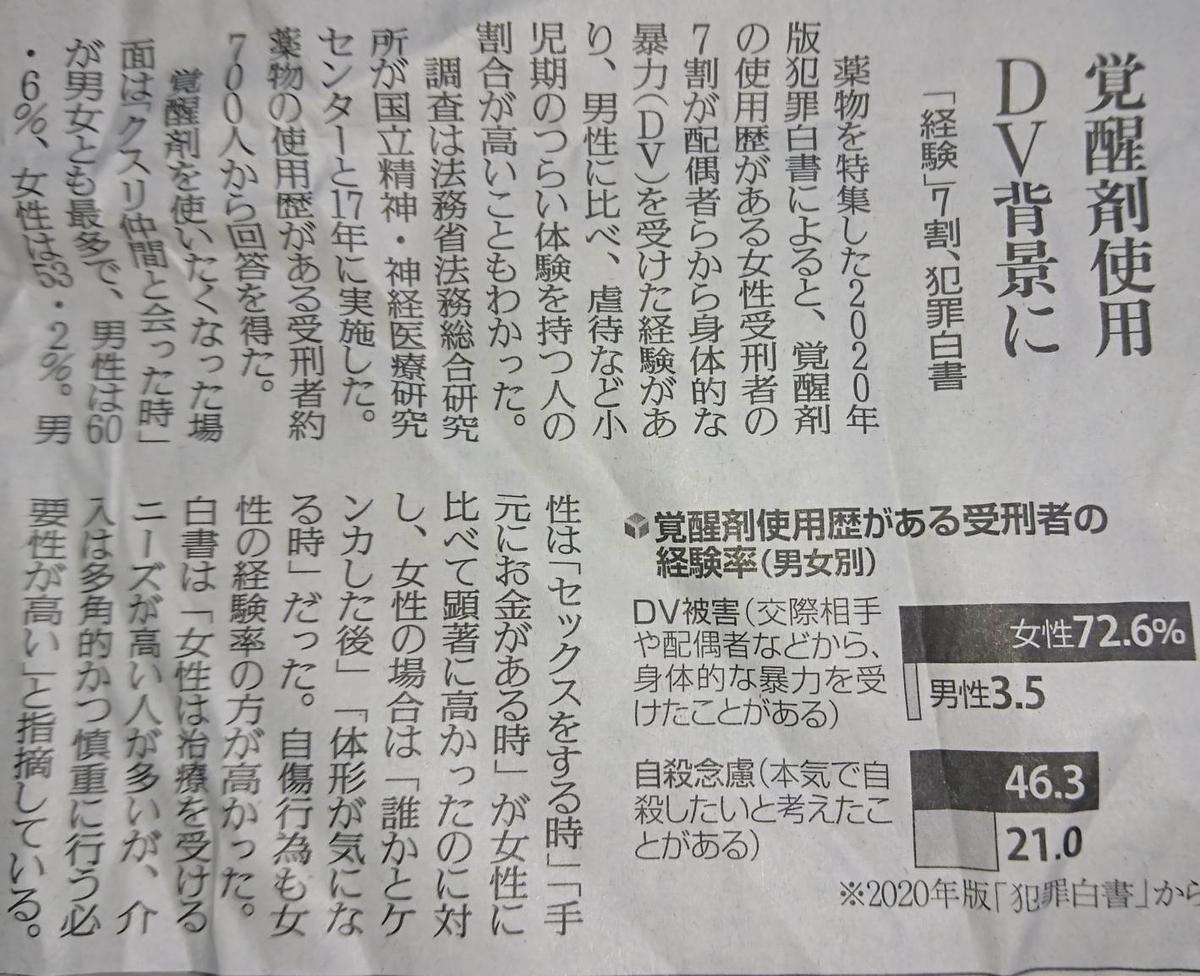 f:id:kazura-kobayashi:20210107164447j:plain