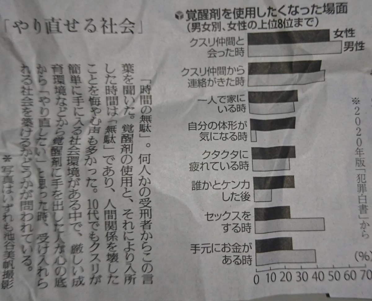 f:id:kazura-kobayashi:20210107164519j:plain