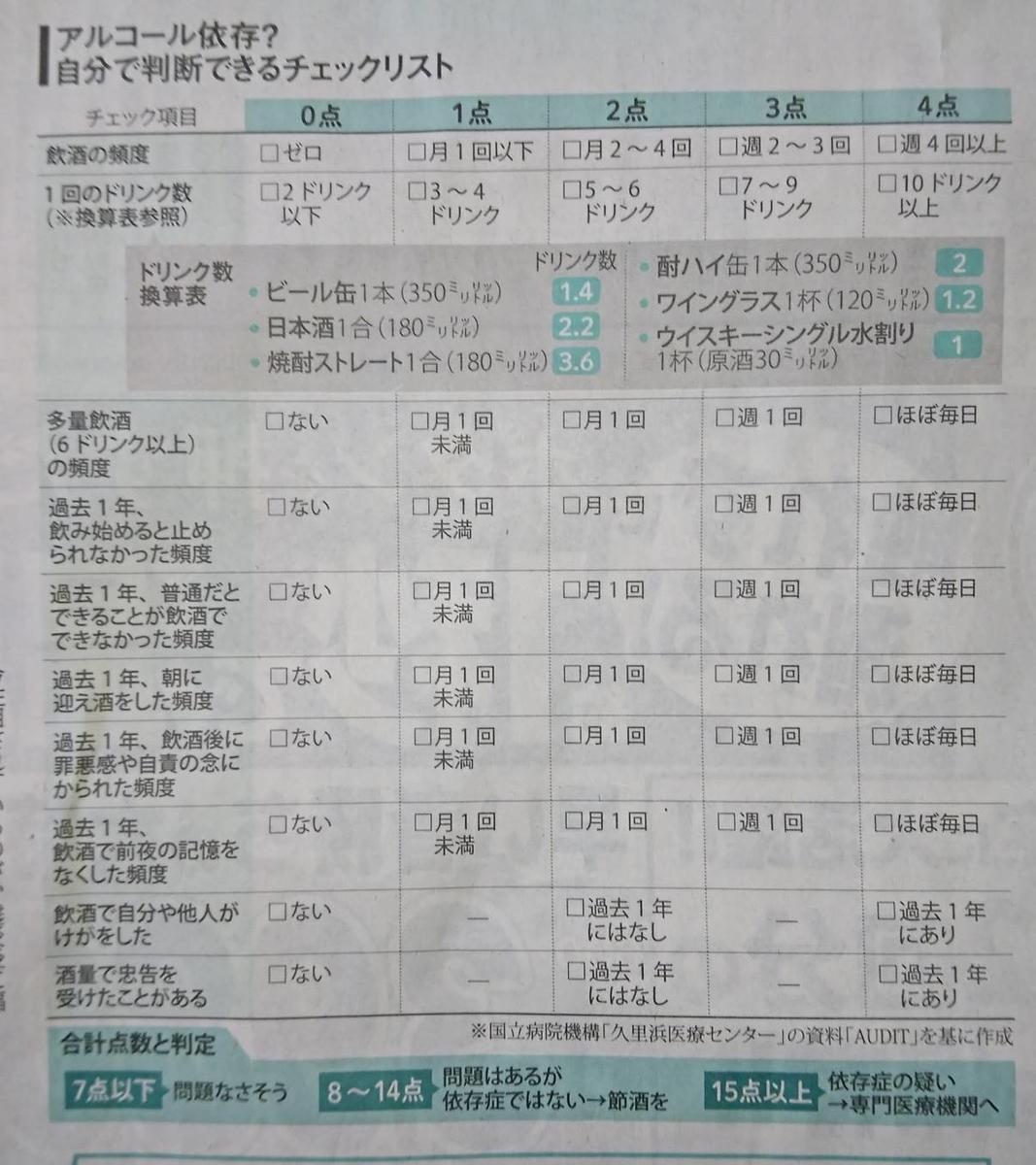 f:id:kazura-kobayashi:20210305115831j:plain