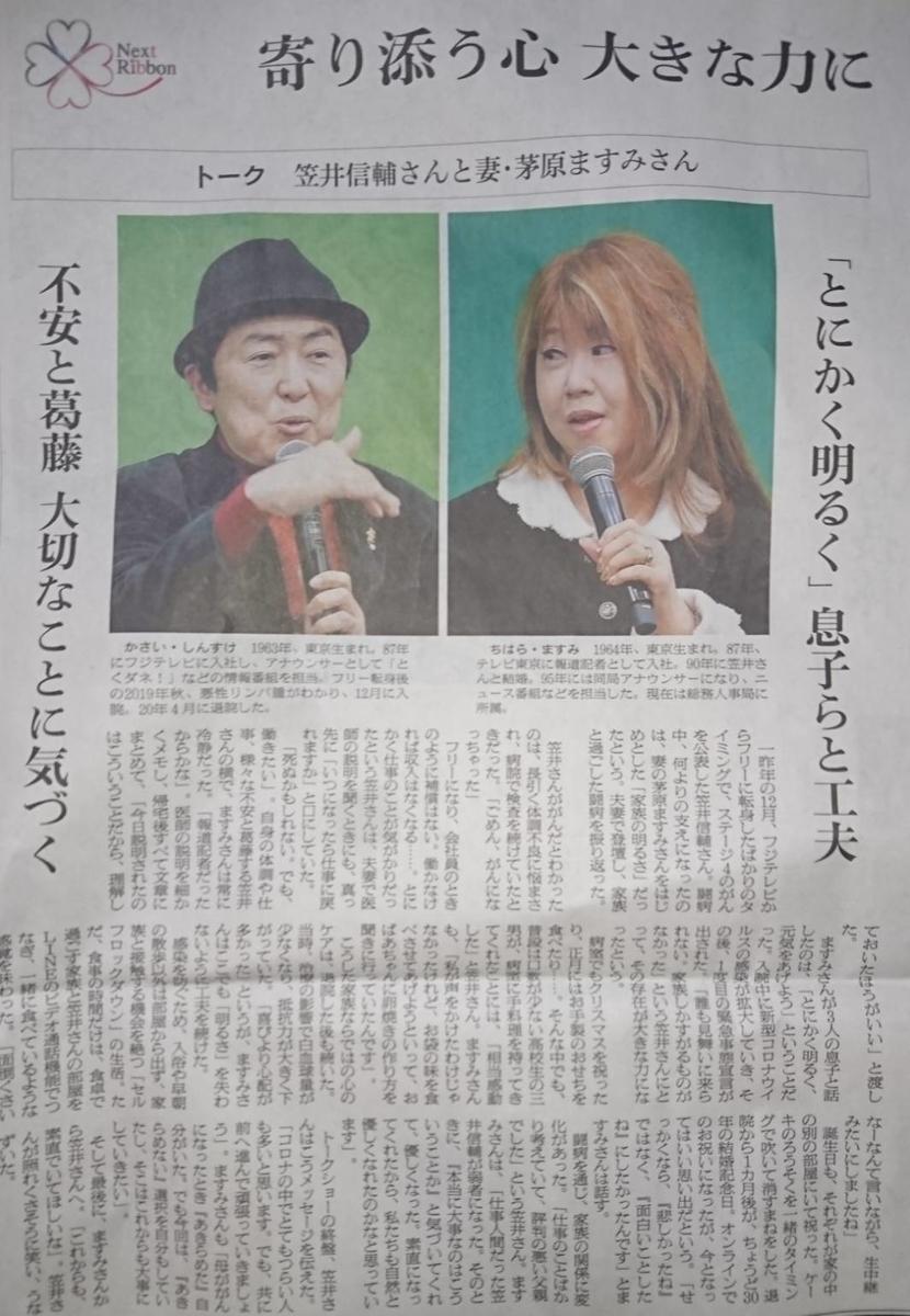 f:id:kazura-kobayashi:20210305124045j:plain