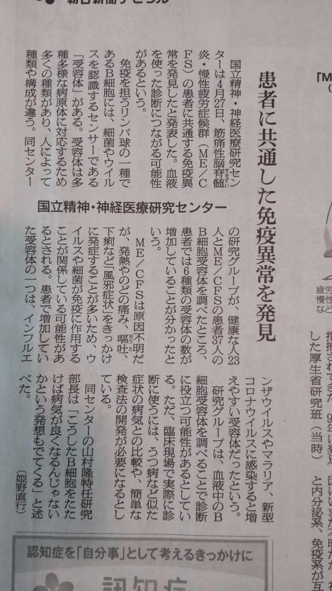 f:id:kazura-kobayashi:20210512144558j:plain