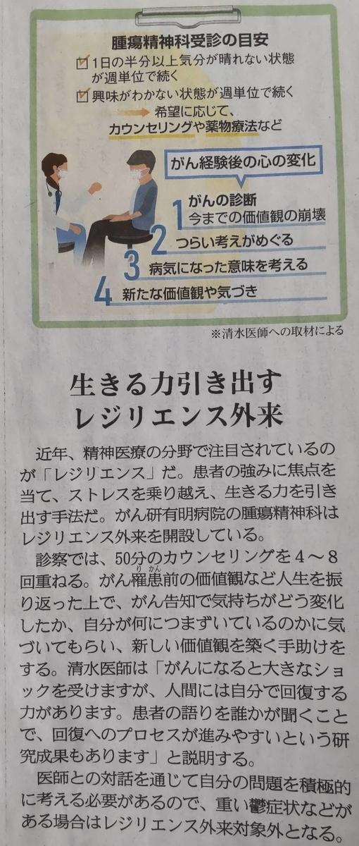 f:id:kazura-kobayashi:20210512154135j:plain