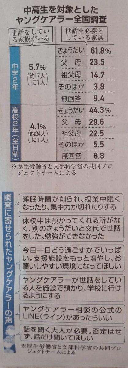 f:id:kazura-kobayashi:20210608082505j:plain
