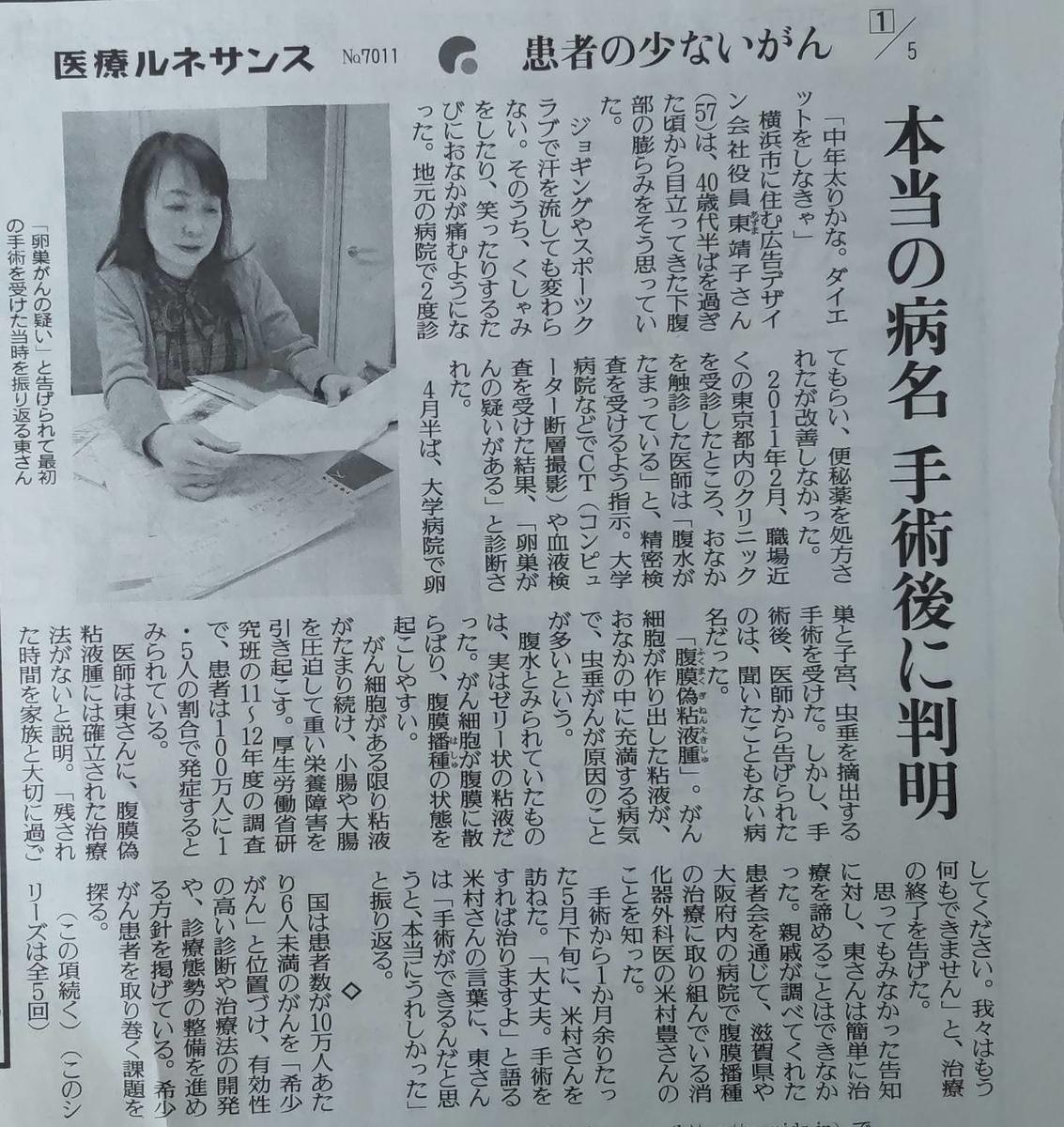 f:id:kazura-kobayashi:20210609220254j:plain