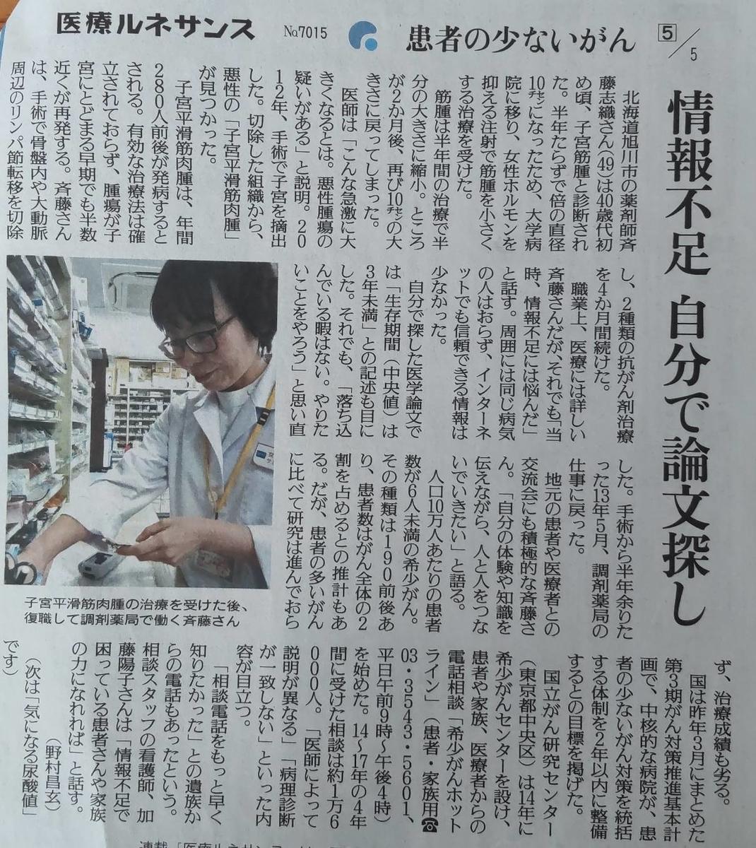 f:id:kazura-kobayashi:20210609221217j:plain