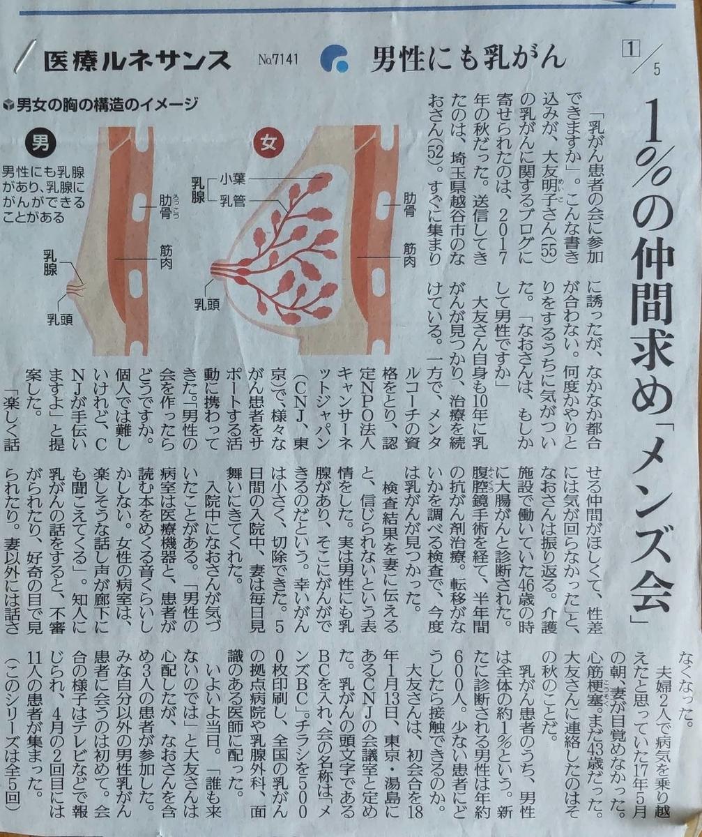 f:id:kazura-kobayashi:20210613173138j:plain