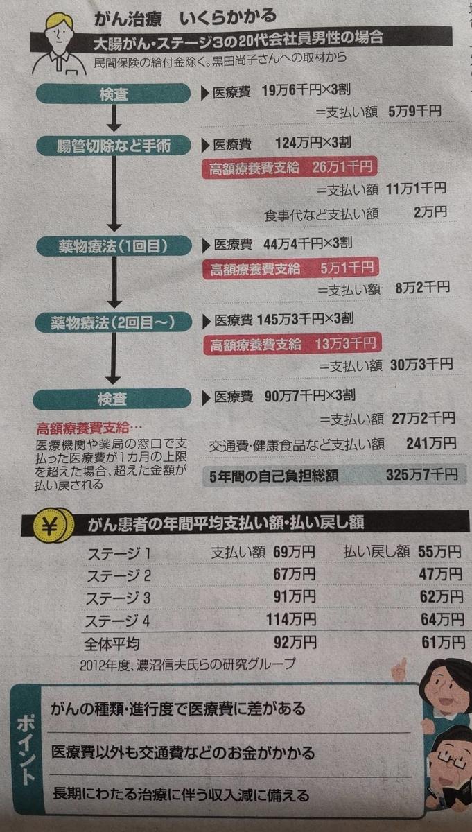f:id:kazura-kobayashi:20210726112335j:plain